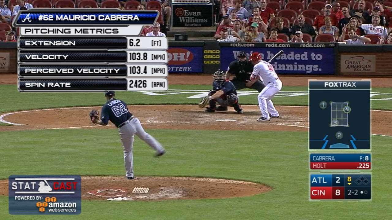 Statcast: Cabrera hits 103.8 mph