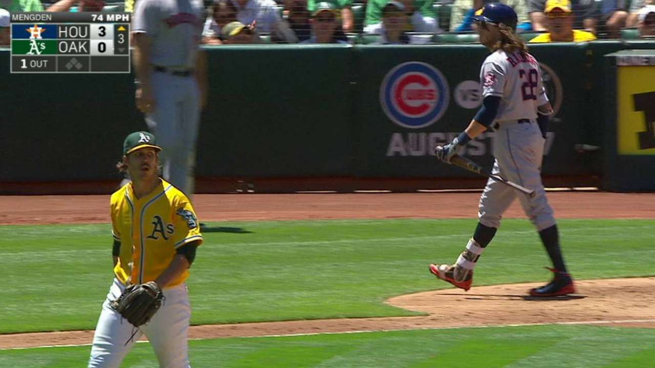 A's send out Mengden; Hill possibly near return