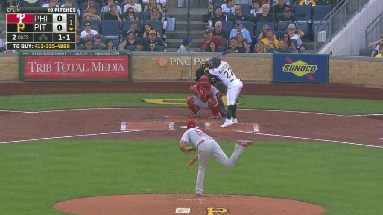 McCutchen hit by a pitch