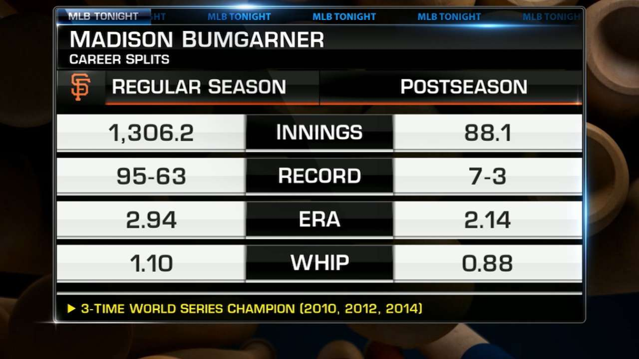 MLB Tonight: Madison Bumgarner