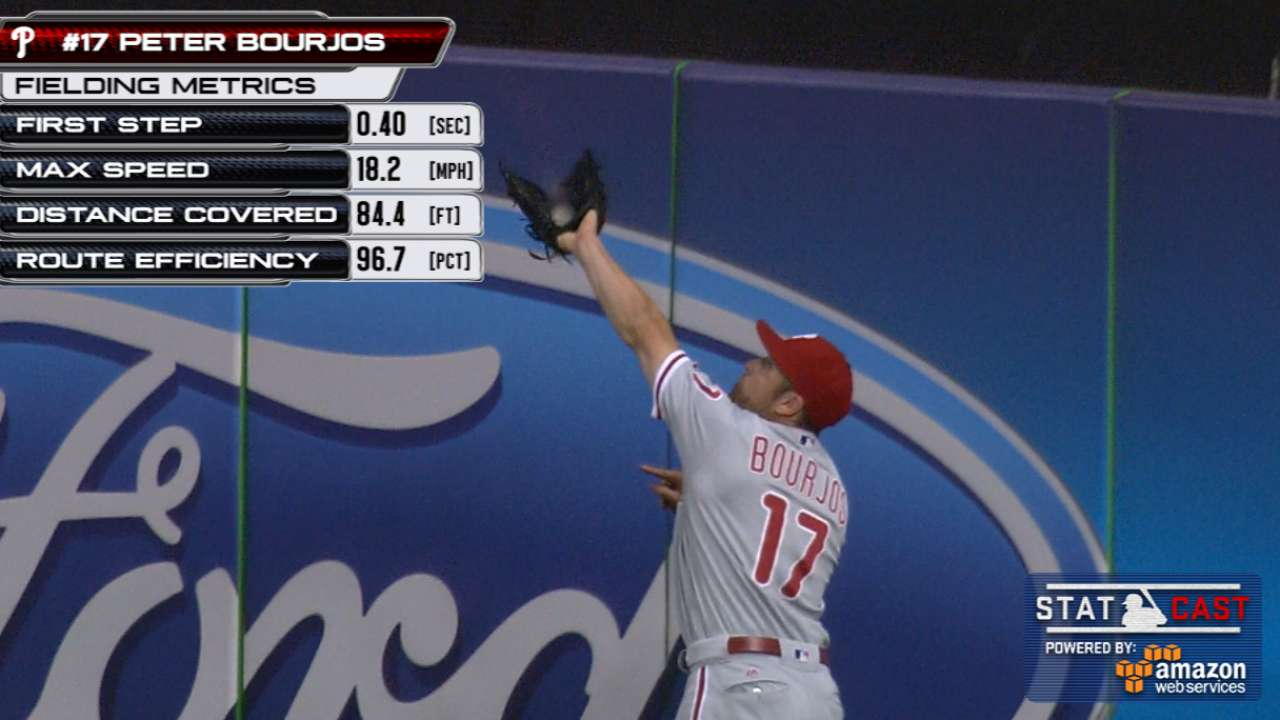 Bourjos nearing return to crowded outfield