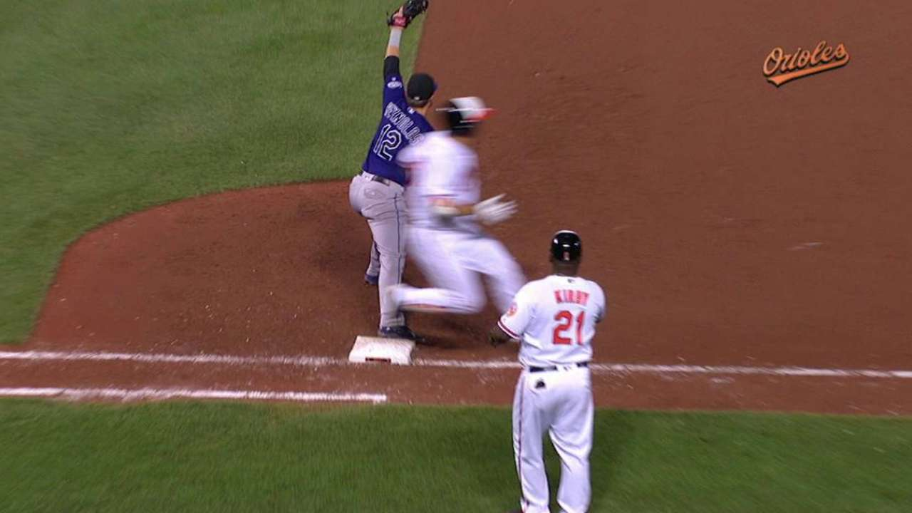 Orioles challenge call at first