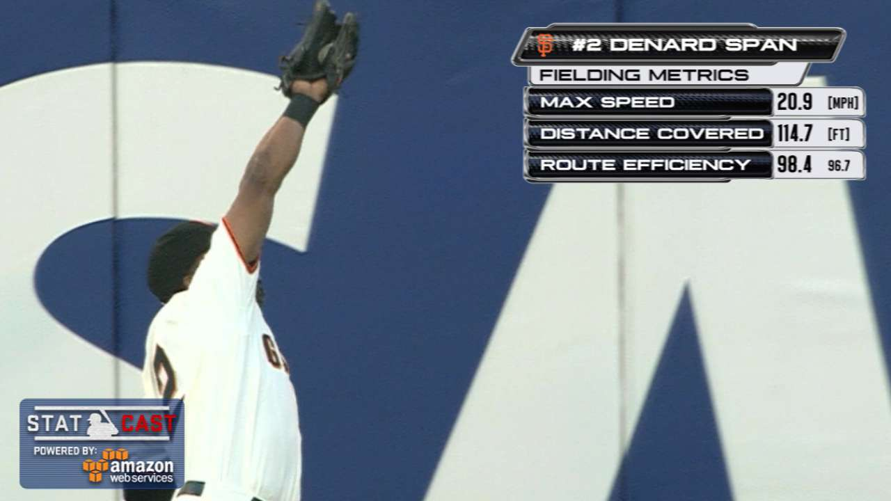 Statcast: Span crashes into wall