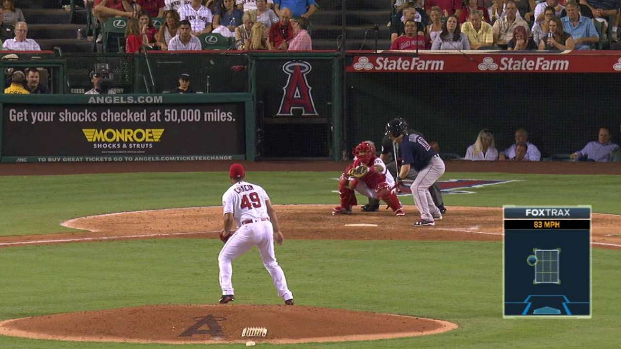 Chacin strikes out Hanigan