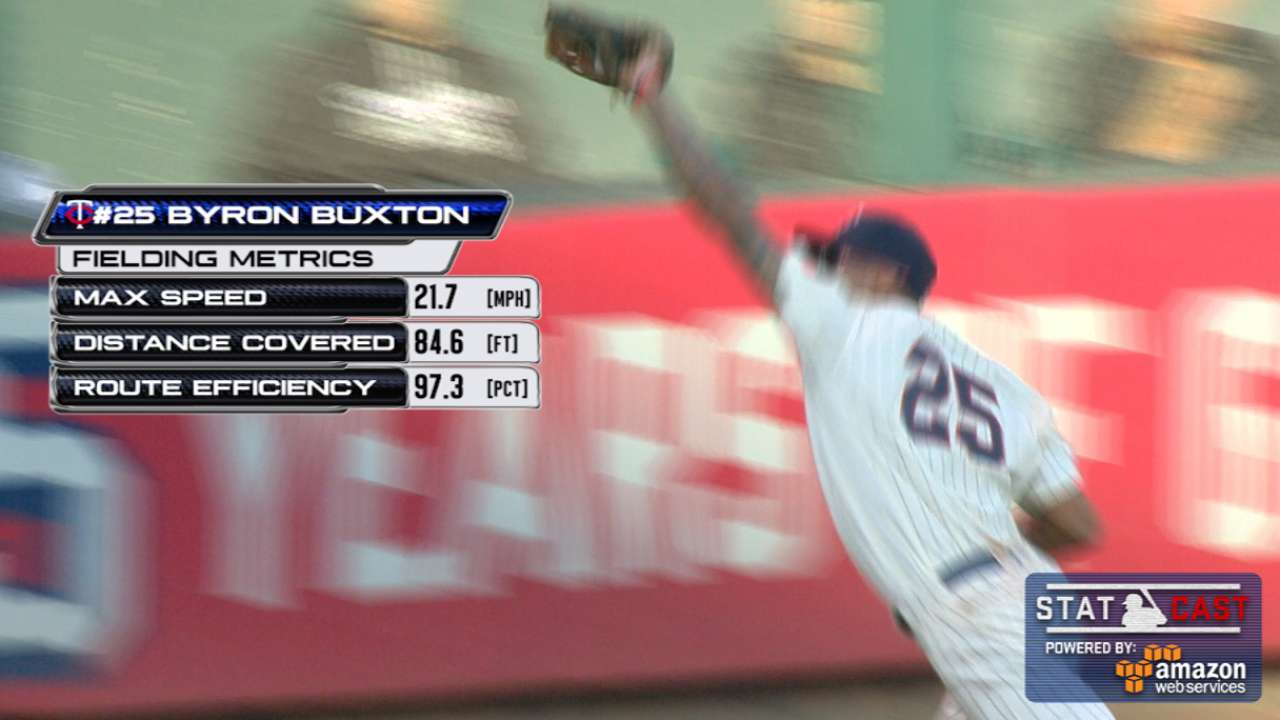 Statcast: Buxton's running grab