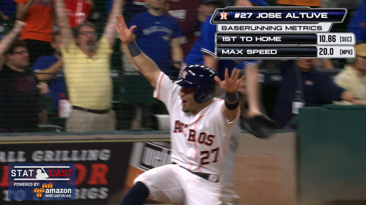 Statcast: Altuve races for win