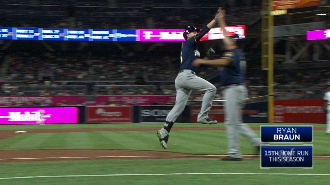 Braun homers as Brewers edge Padres
