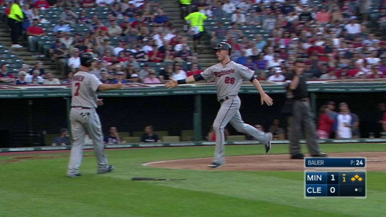 Rosario, Mauer lead red-hot Twins over Tribe