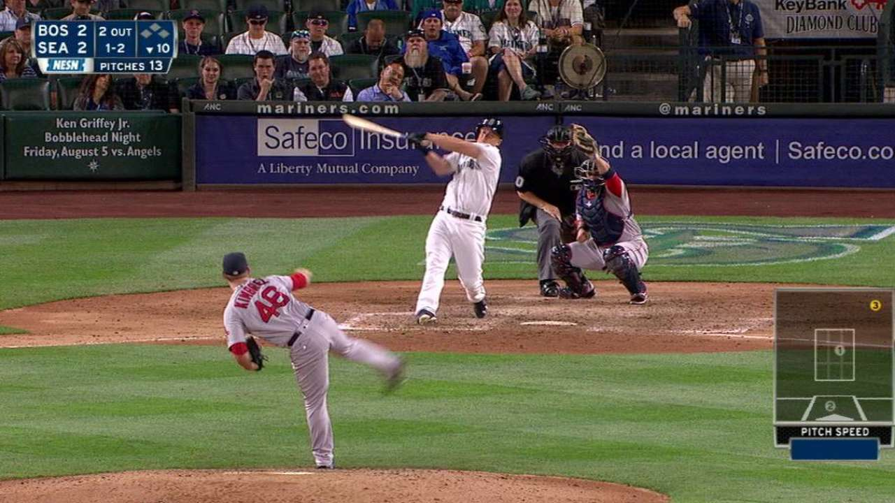 Kimbrel trying to hold up his end of 'pen