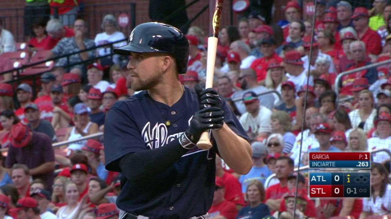 Inciarte extends hitting streak
