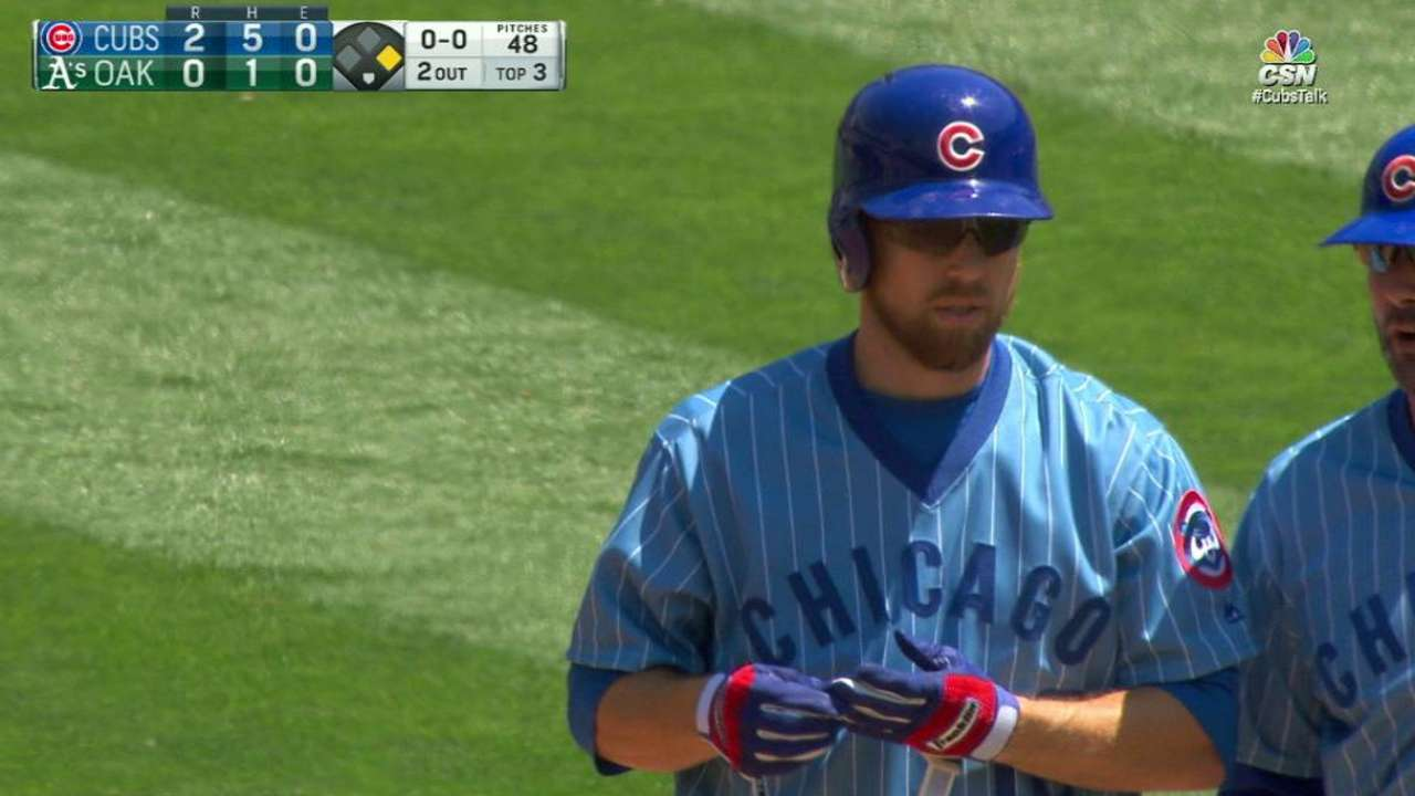 Zobrist raking as rested Cubs continue to roll