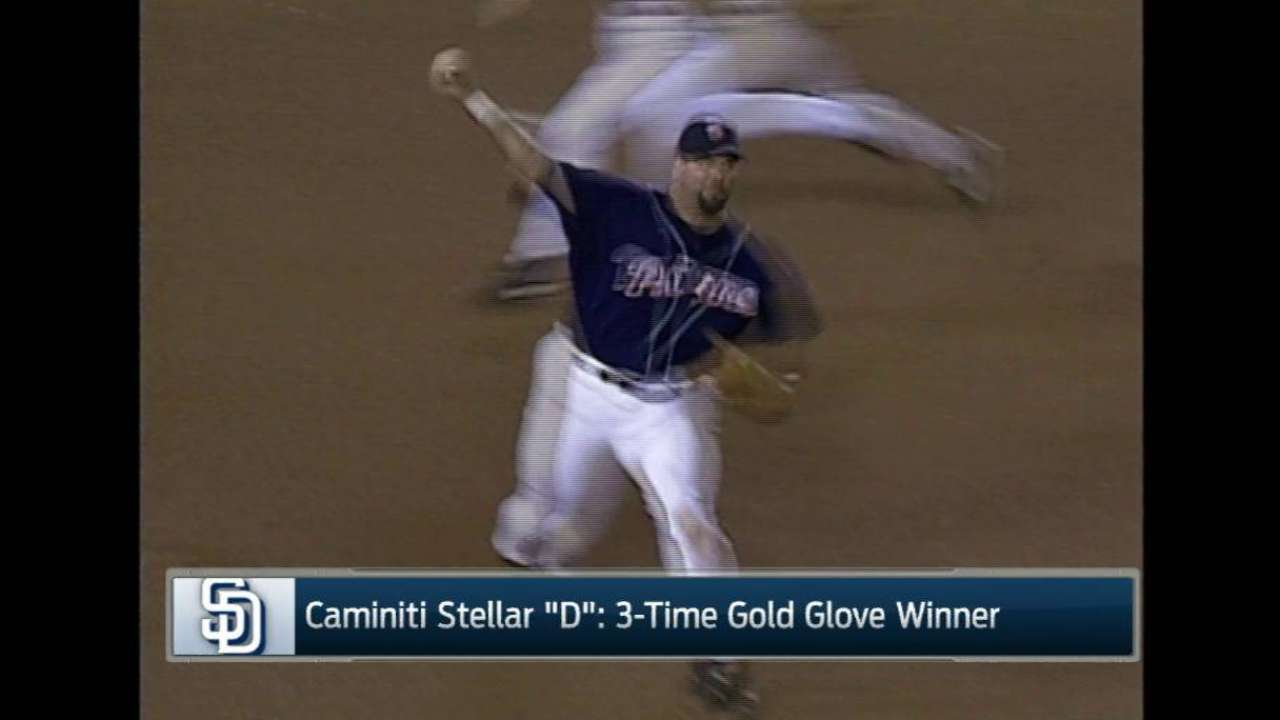 Caminiti deserves his spot in Padres Hall of Fame