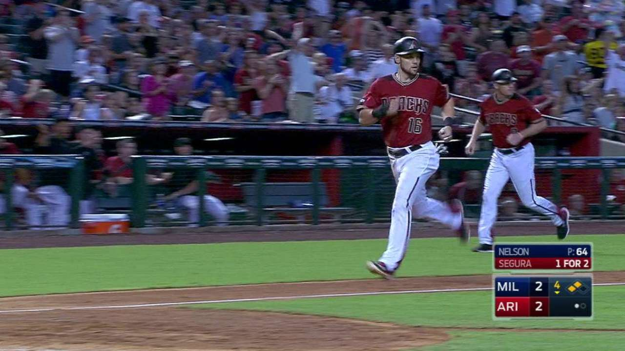 Owings scores on an error