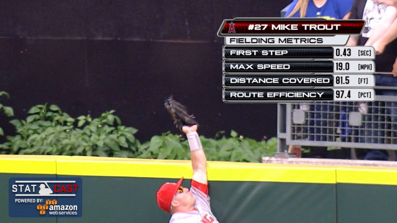 Statcast: Trout robs grand slam