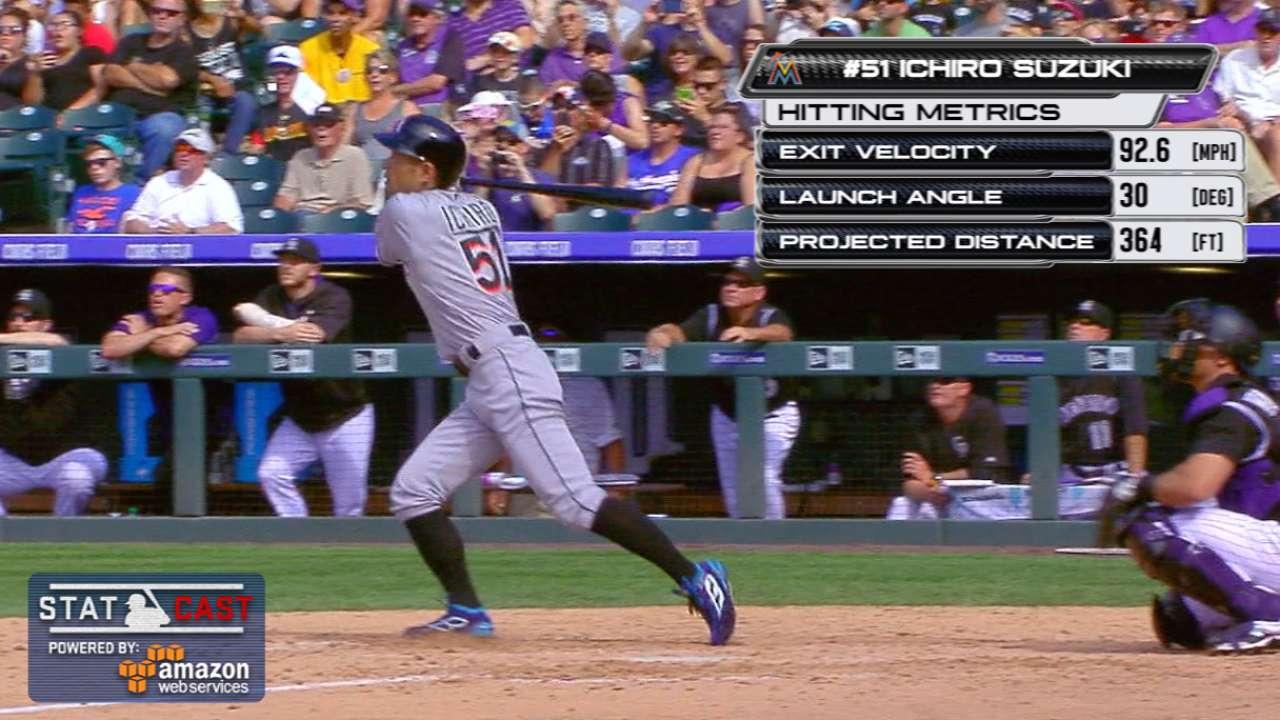 Statcast: Ichiro's 3,000th hit