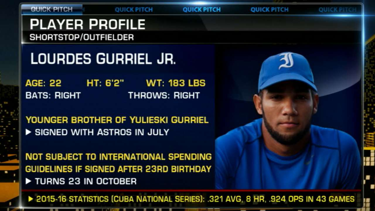 Younger Gurriel declared free agent by MLB