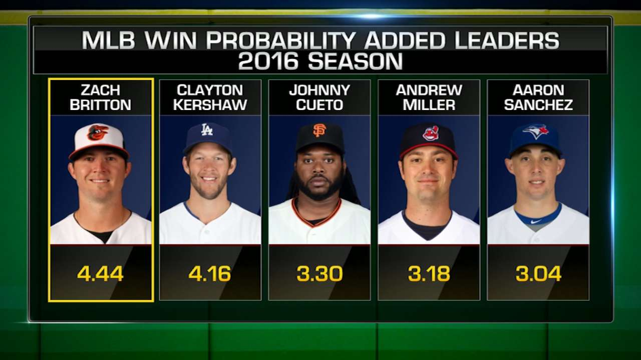AL Cy Young candidates to duel on MLB.TV