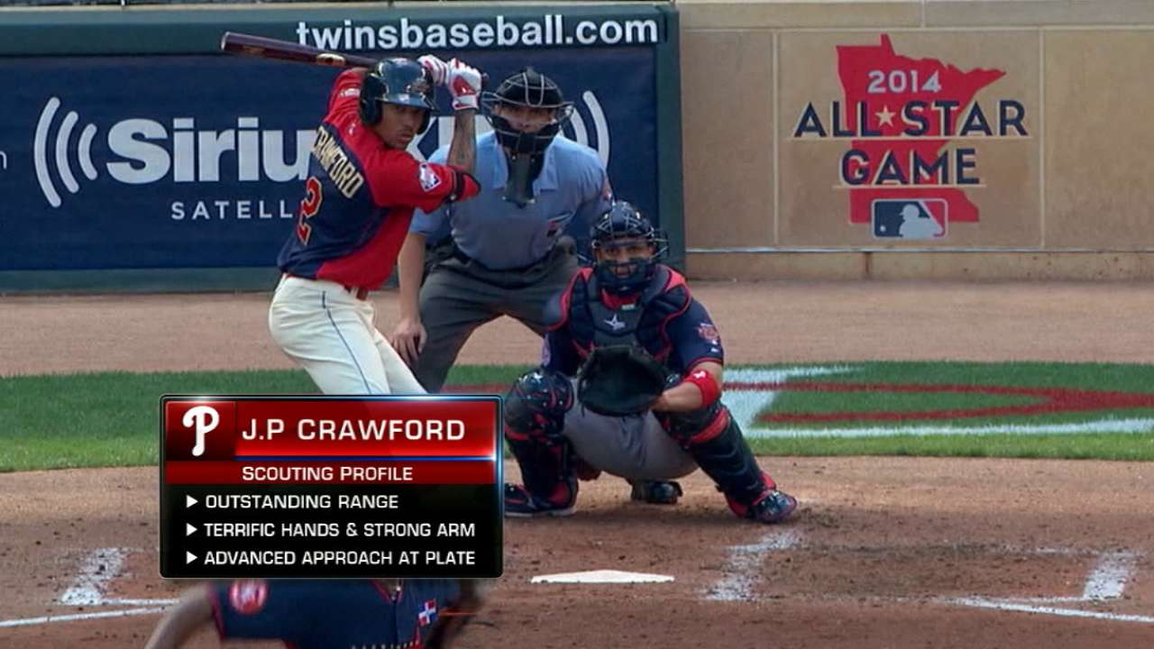 Inbox: Will Crawford be a September callup?