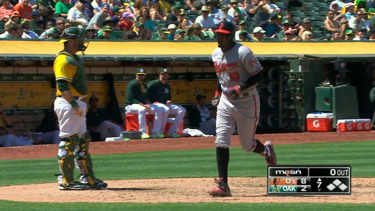 O's bust out in Oakland, hold on for Tillman's 15th