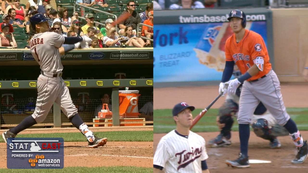 Correa earns AL Player of Week honors