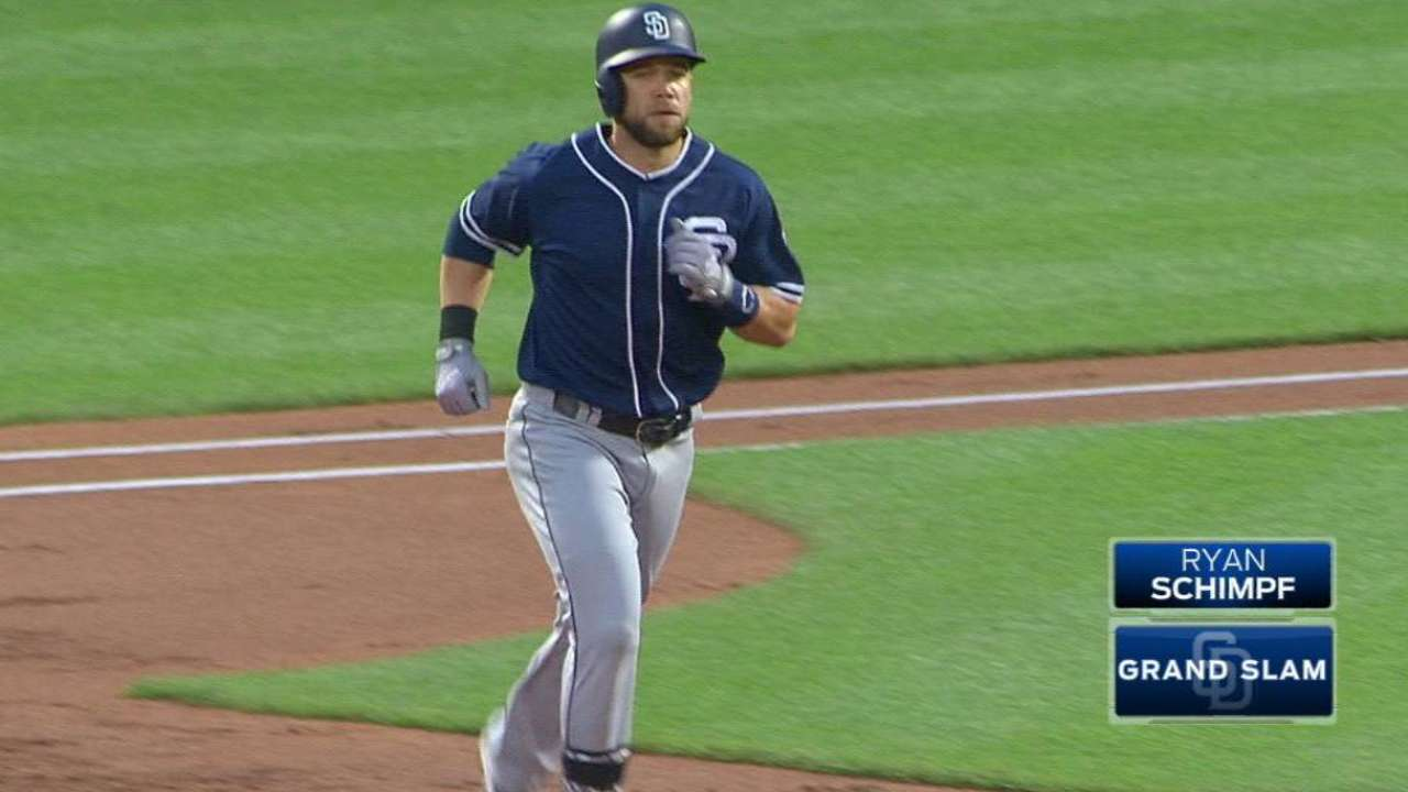 Schimpf's 2-homer, 6-RBI game nearly one for the books