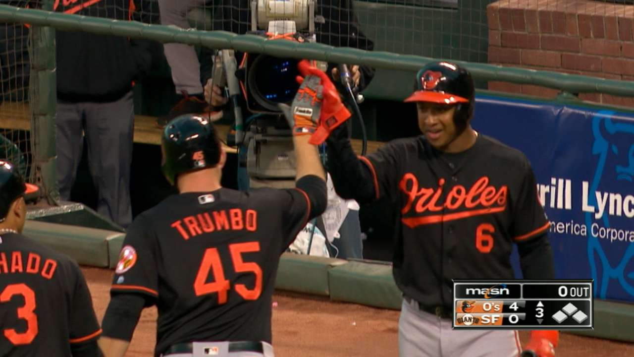 Trumbo solves Cain with mammoth homer
