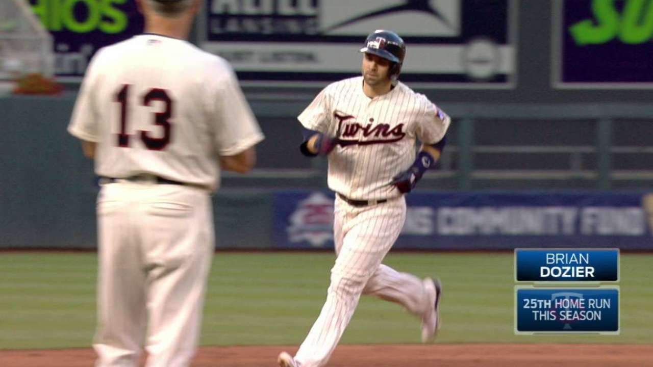 Dozier, Twins overpower Royals to snap slide