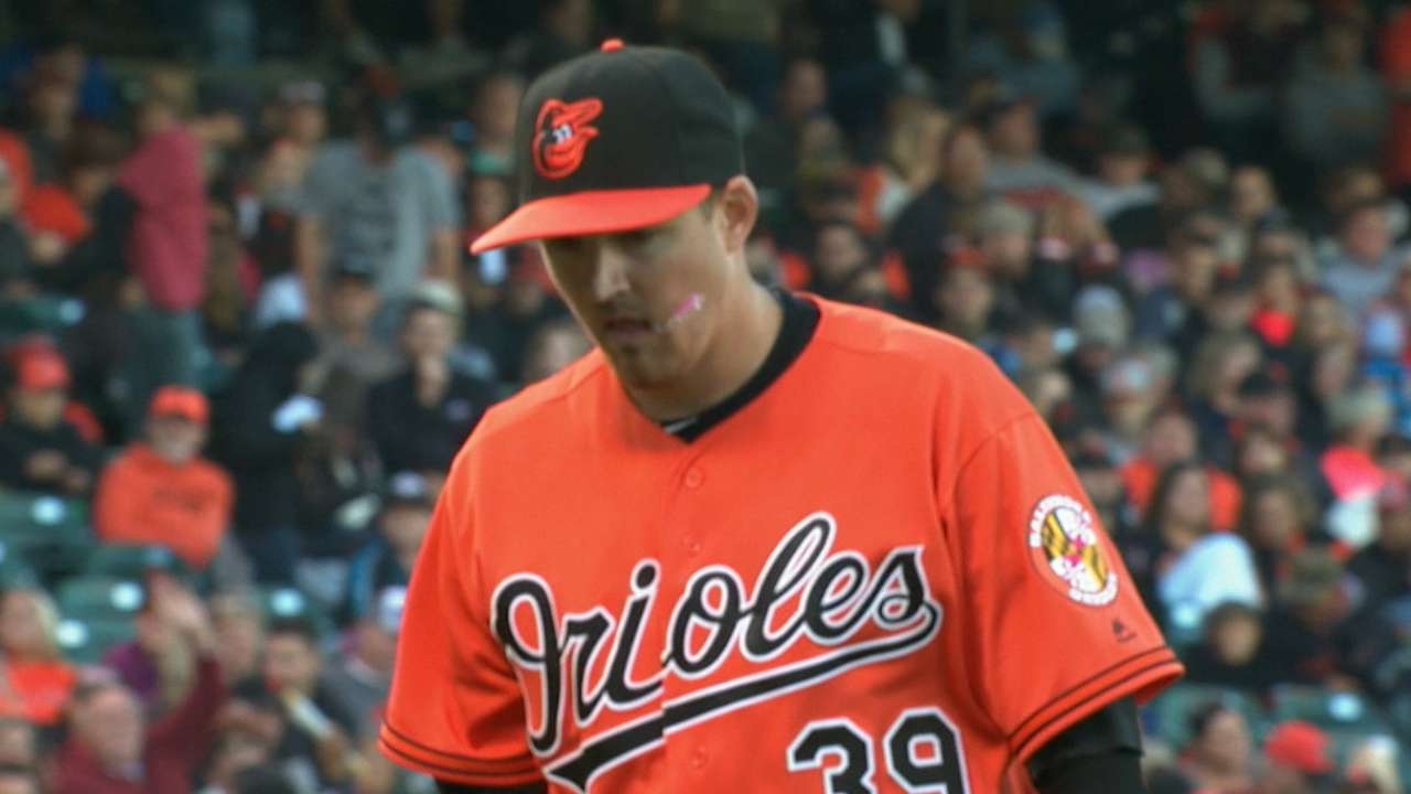 Inconsistent Orioles fall out of first place