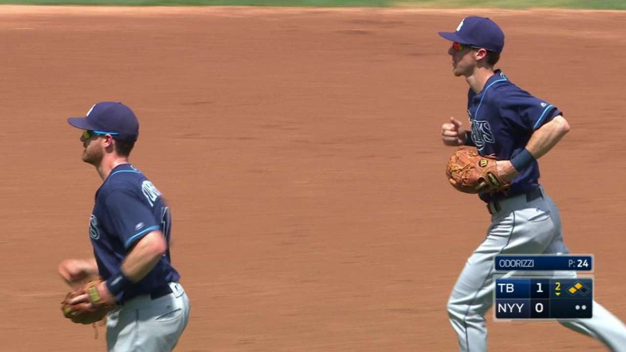Forsythe, Duffy sidelined with minor injuries