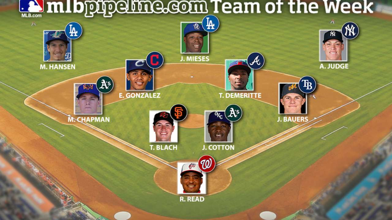 Yanks' Judge, pair of Dodgers, A's lead Prospect Team of the We…