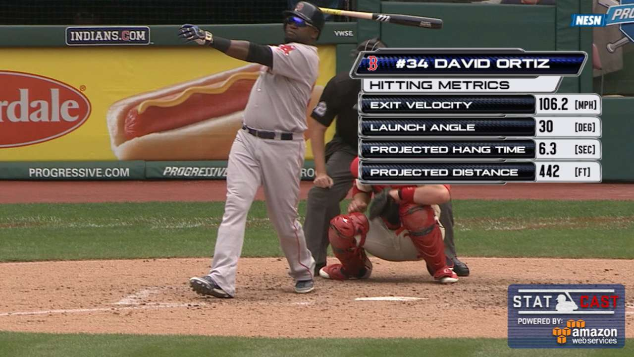 Statcast: Ortiz's long homer