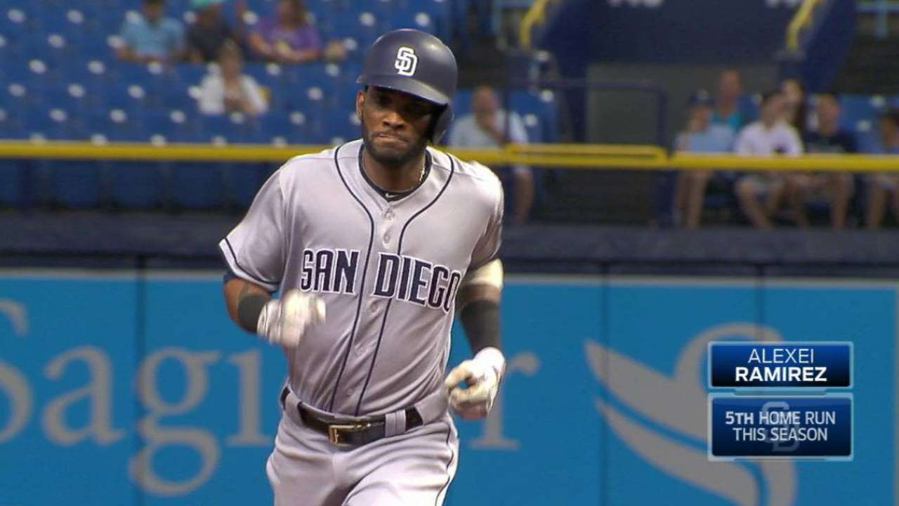 Young Padres bats going through offensive lull