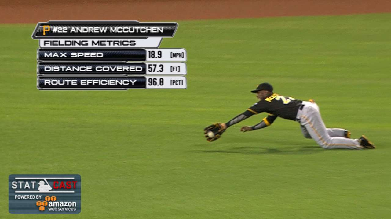 Statcast: Cutch's diving catch