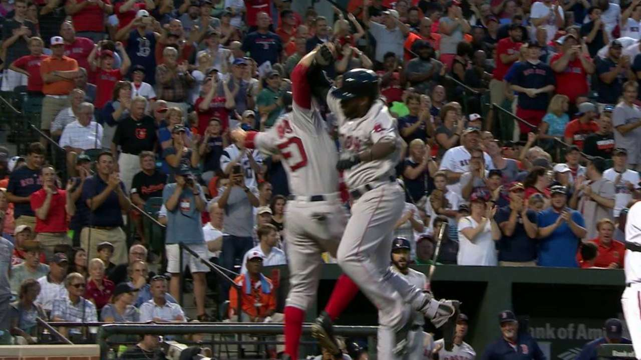 JBJ's power becoming important weapon