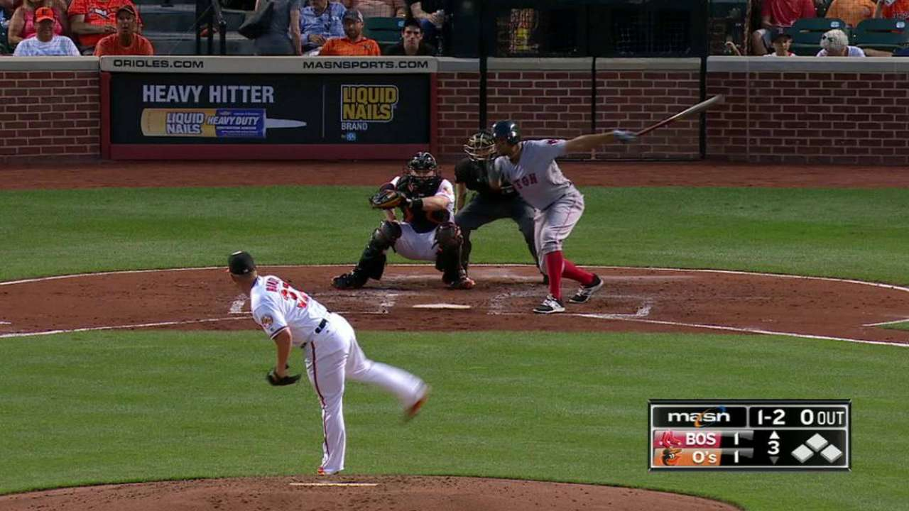 Bundy strikes out Bogaerts