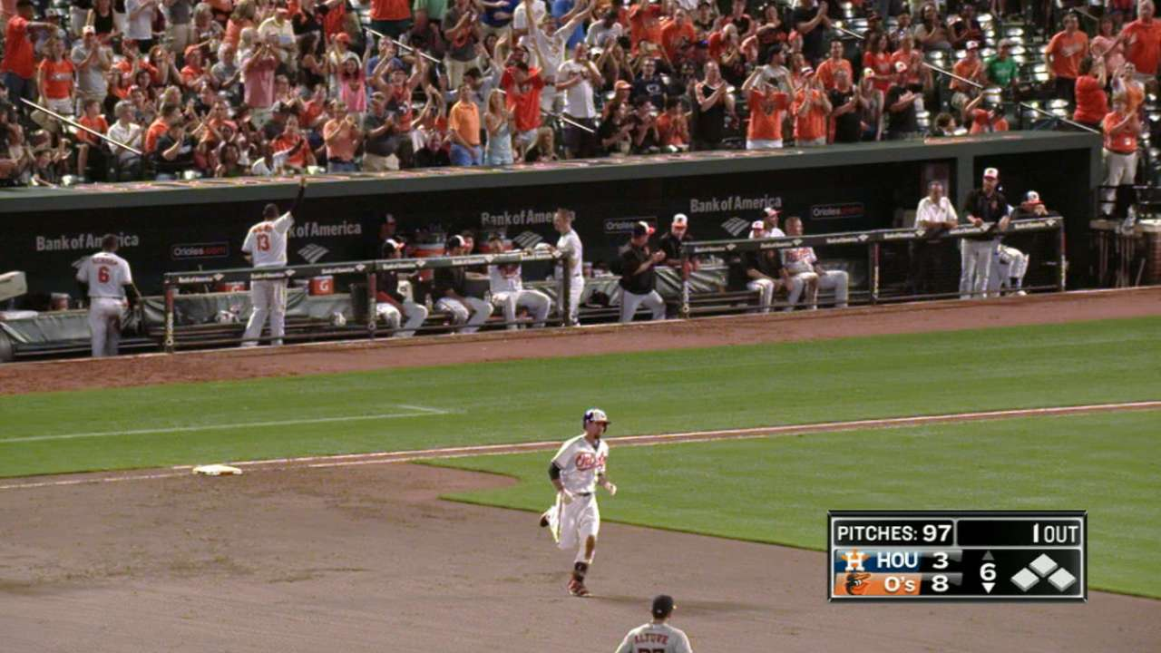 Hardy's two-homer game
