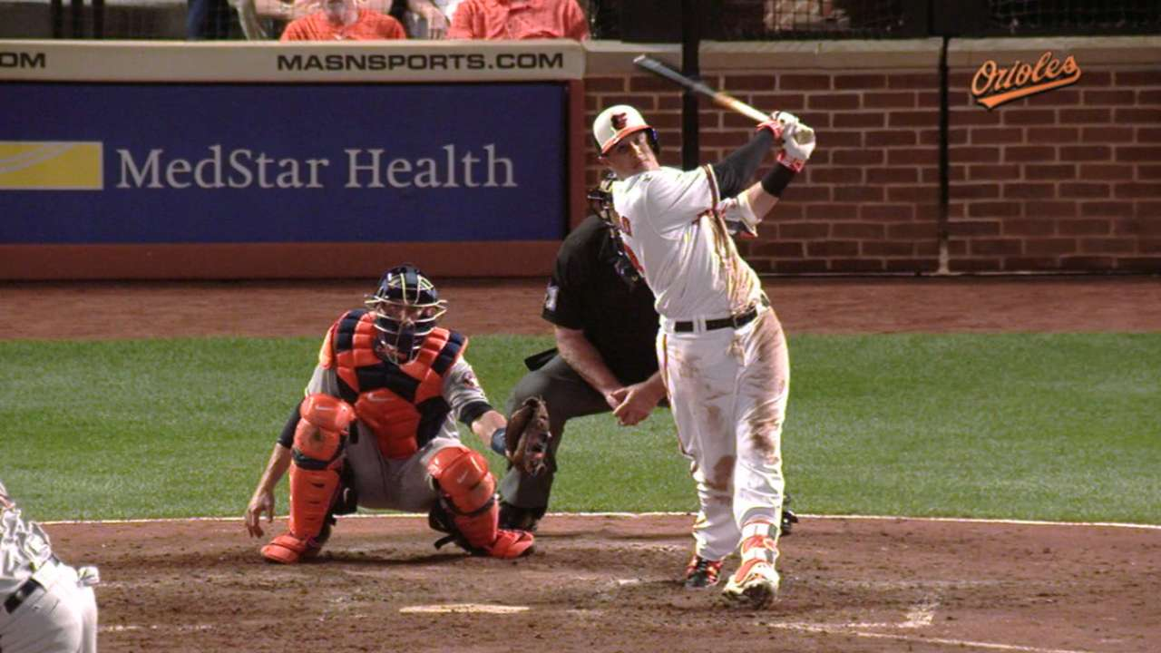O's ride 6 HRs back into 2nd-place tie in East
