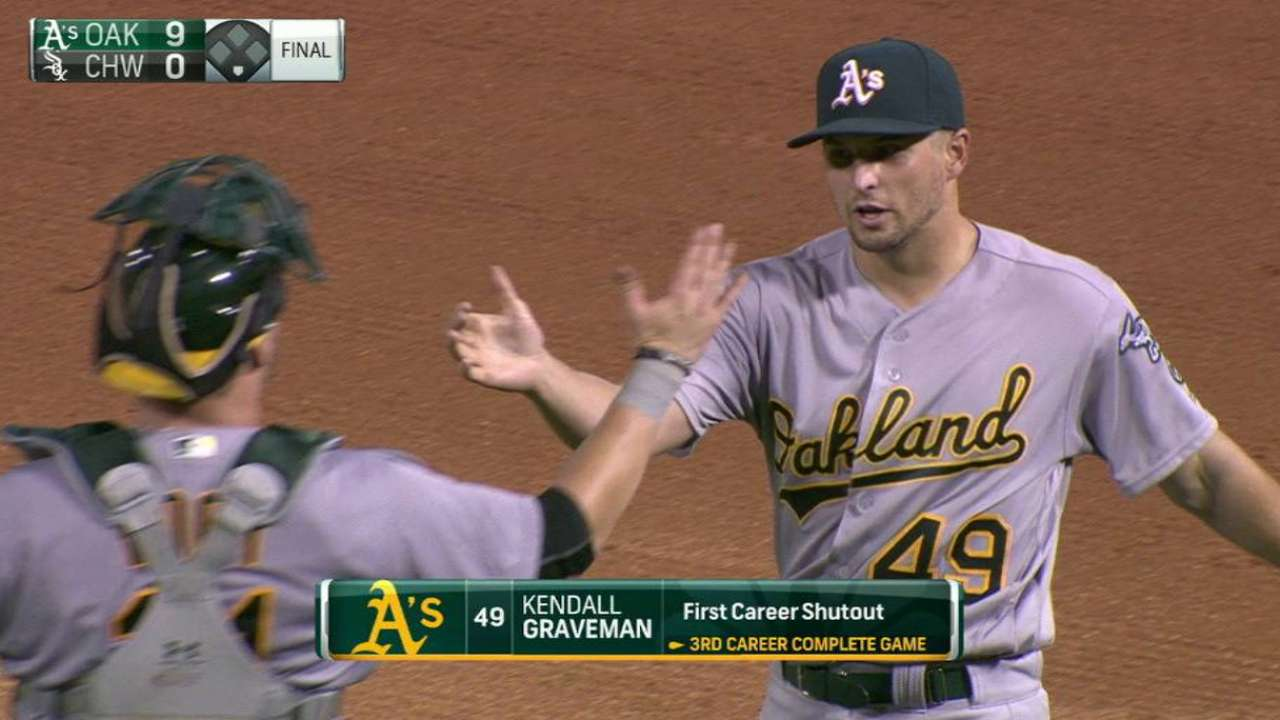 A's crush White Sox in Graveman's 2-hit gem