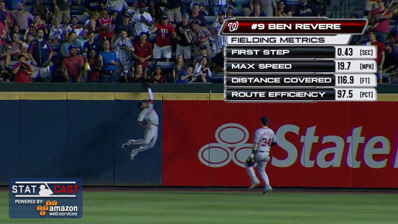 Statcast: Revere robs home run