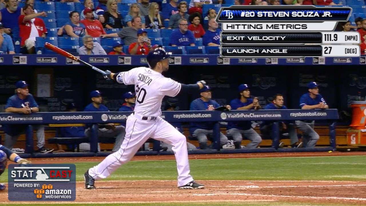 Statcast: Souza Jr.'s 459-ft HR