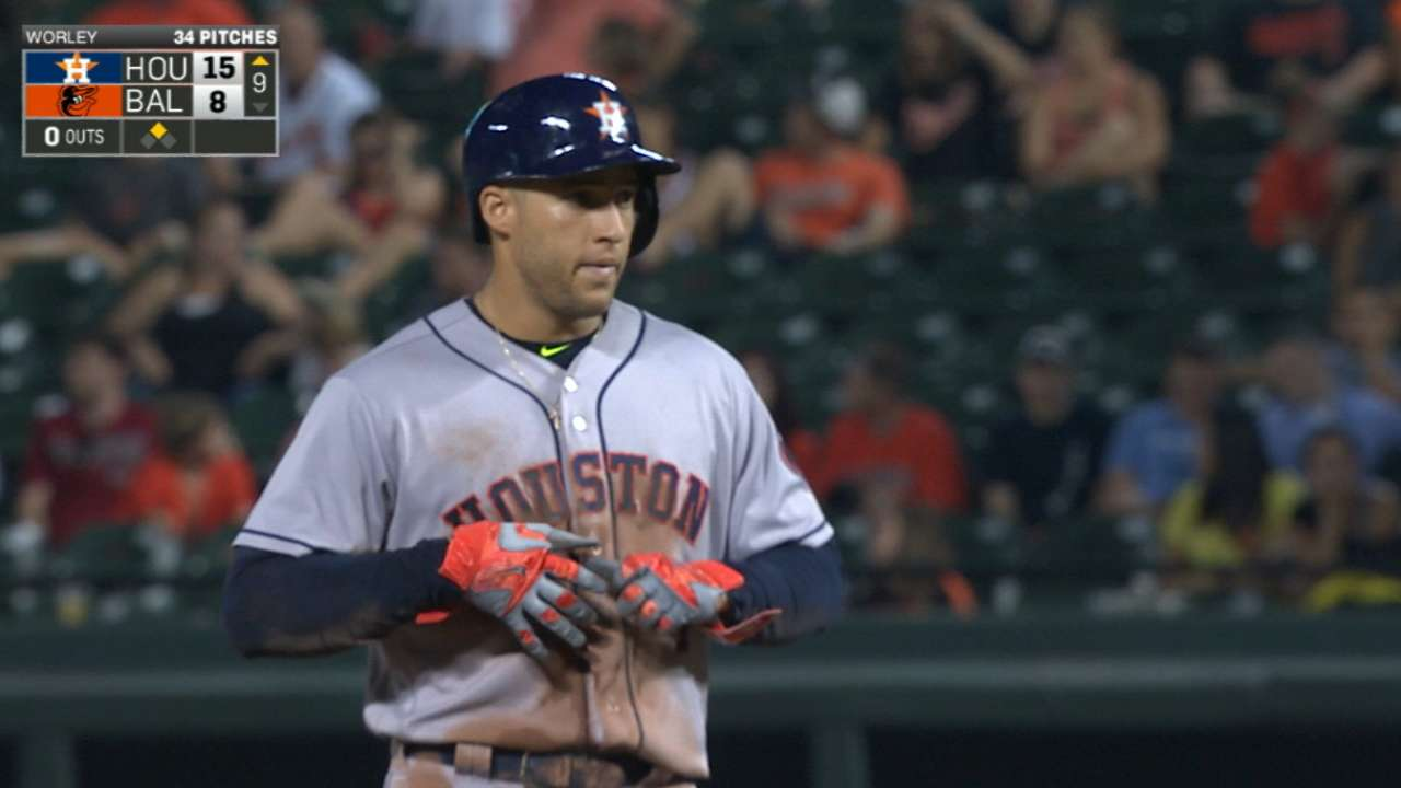 Springer's offensive performance