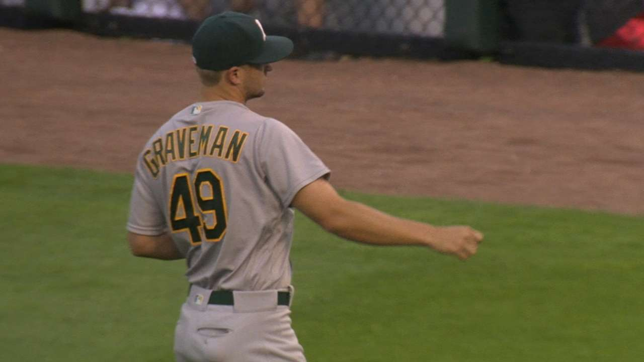 Graveman dials up 'Maddux' in first shutout