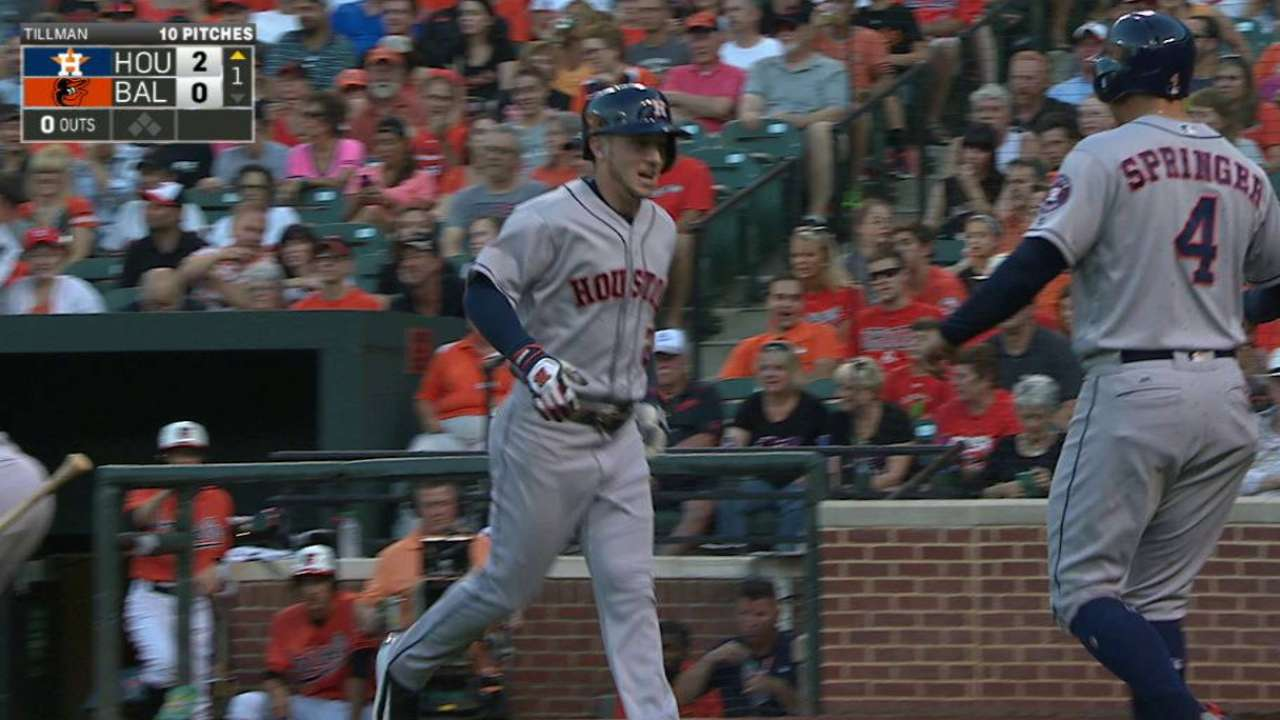 Deuces wild: 6 2-run innings carry Astros past O's