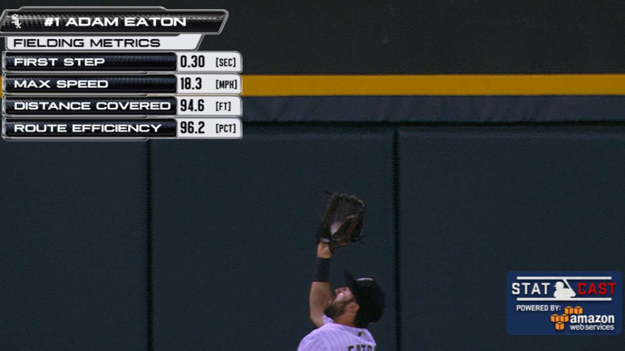 Statcast: Eaton's great catches