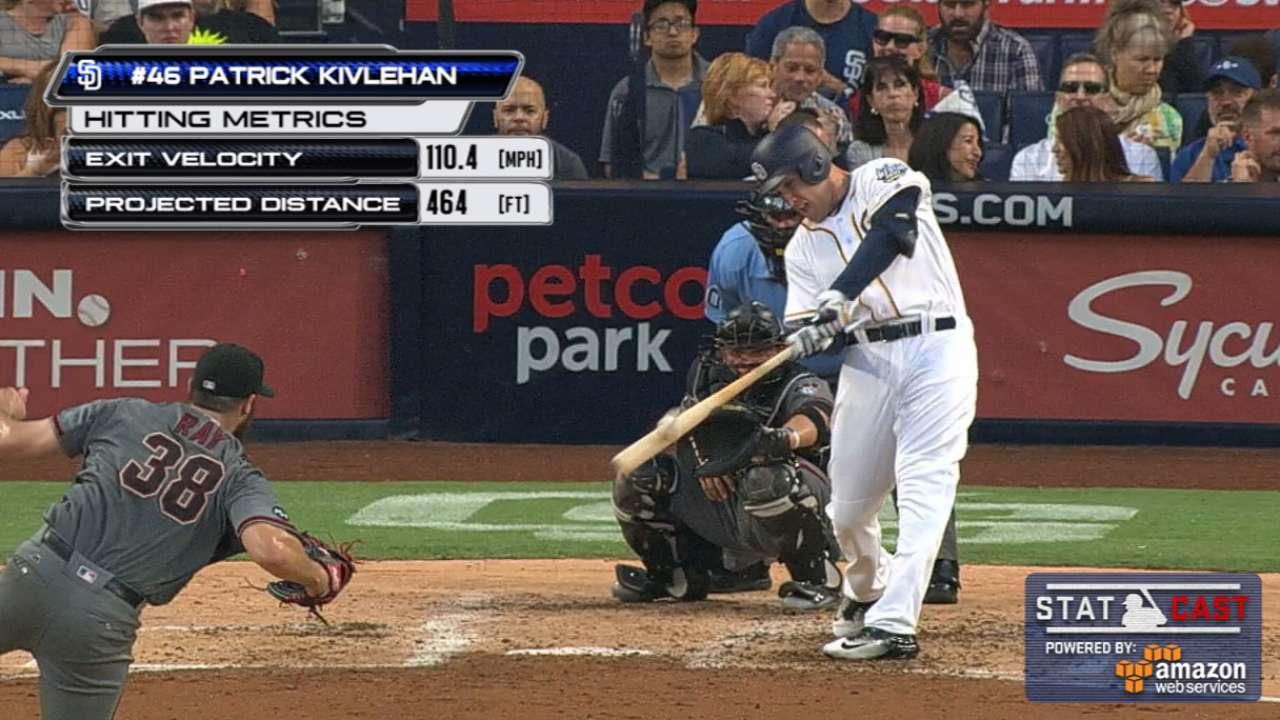 Statcast: Kivlehan's 464-foot HR