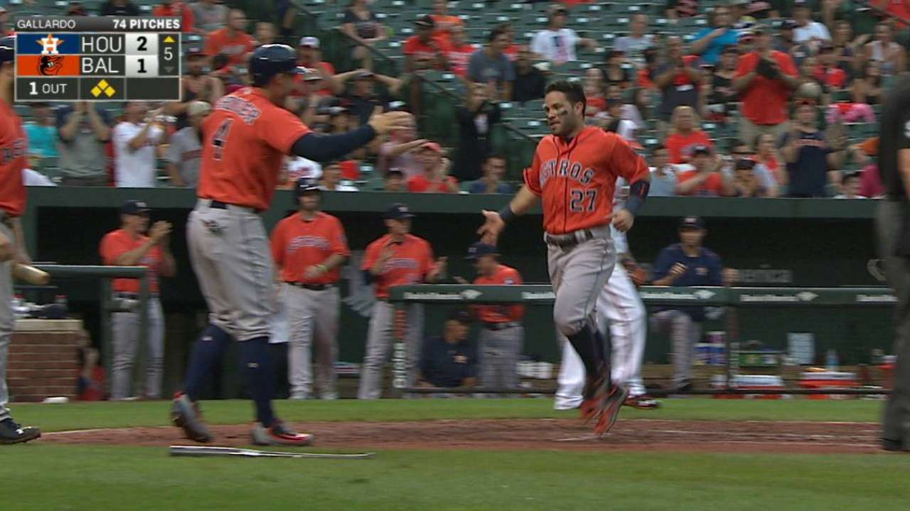 Delayed response: Astros take 3 of 4 from O's
