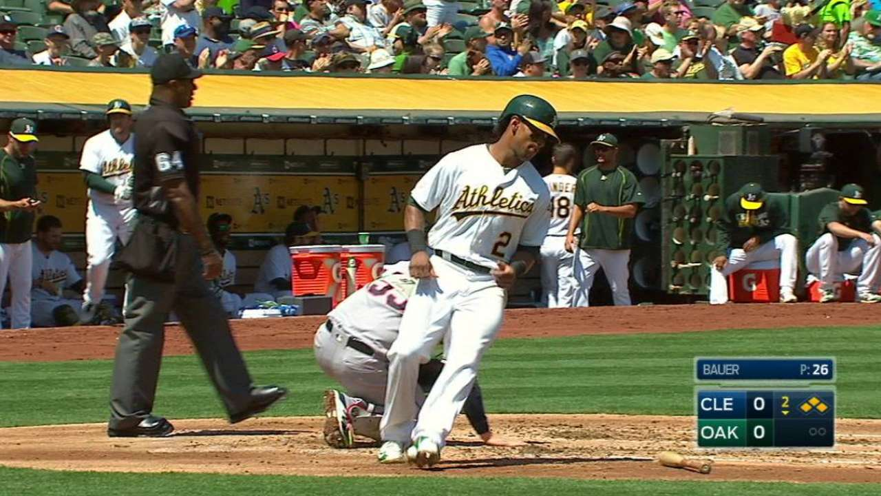 A's strike early to clinch series over Indians