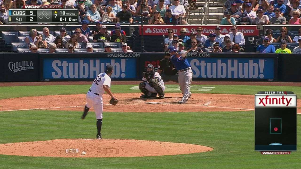 Contreras keeps stepping up to big league challenges