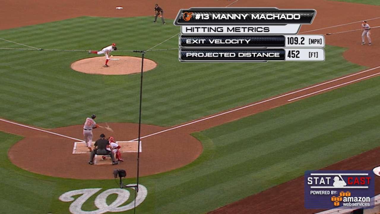 Machado, Wieters plate 8 as O's deny Nats