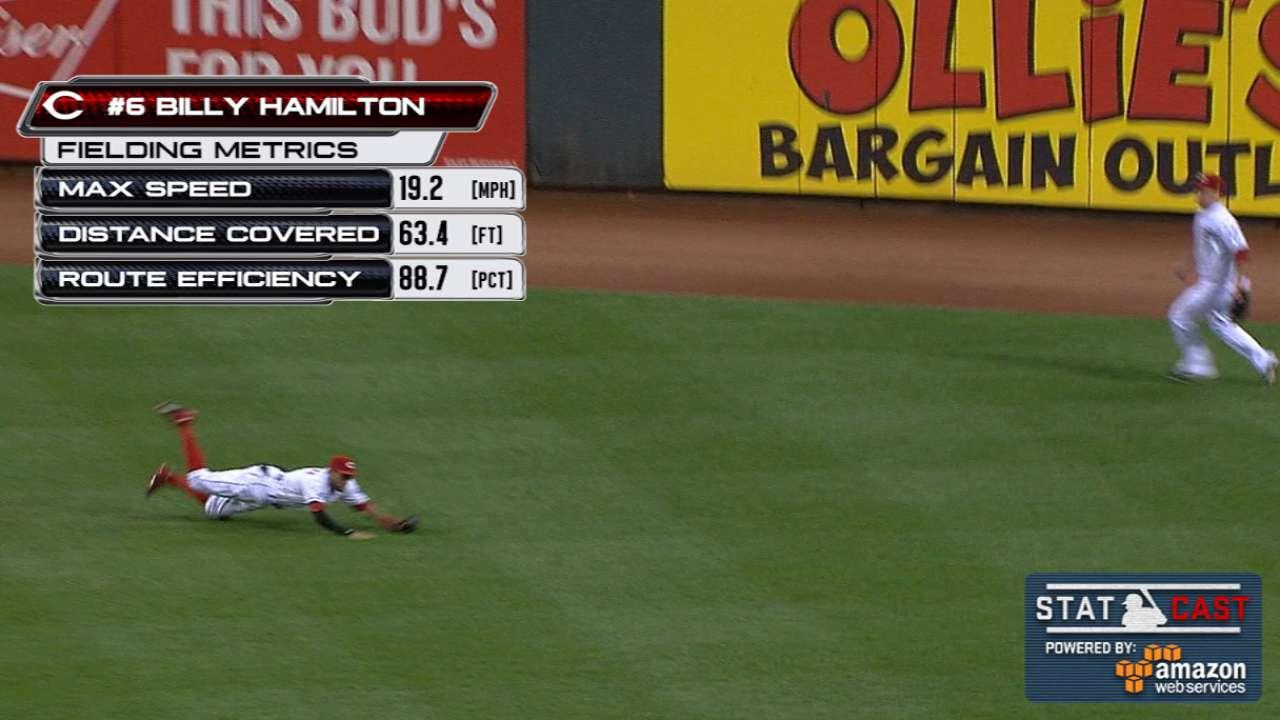 Statcast: Hamilton's two catches